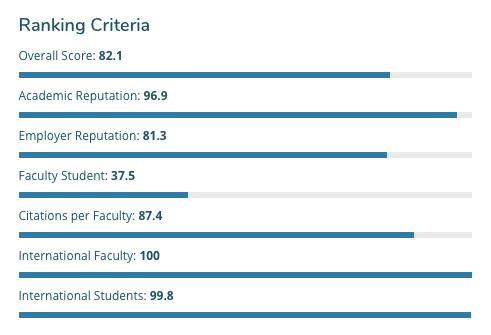 Top Australian Universities in Australia Australian National University (ANU)